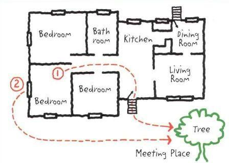 How To Develop A Fire Escape Plan For Your Home American