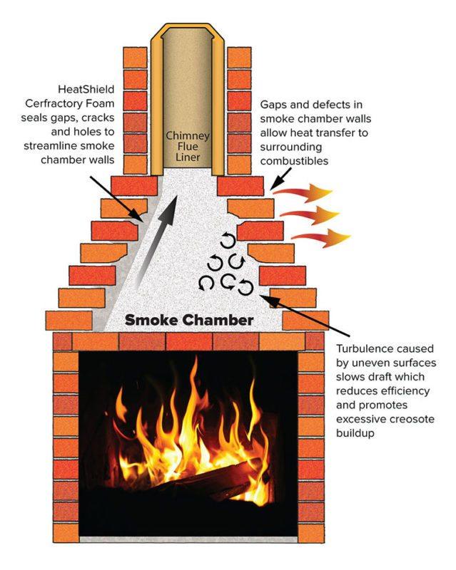 Flue Fireplace Images Design Ideas Modern Room
